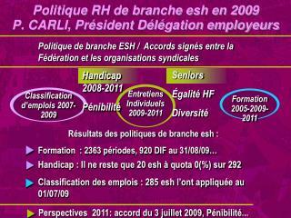 Politique RH de branche esh en 2009 P. CARLI, Président Délégation employeurs