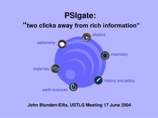 """PSIgate:  """" two clicks away  from rich information"""""""