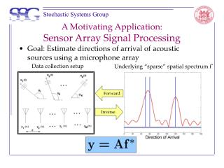 A Motivating Application: Sensor Array Signal Processing