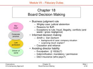 Chapter 18 Board Decision Making