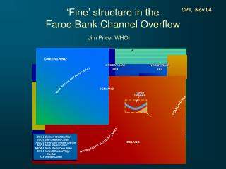 �Fine� structure in the  Faroe Bank Channel Overflow
