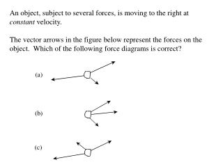 An object, subject to several forces, is moving to the right at  constant  velocity.