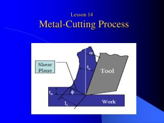 Lesson 14 Metal-Cutting Process