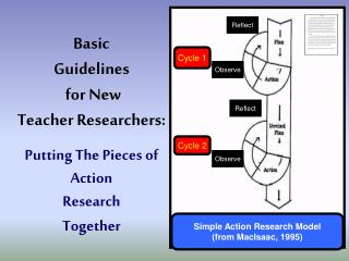 Basic  Guidelines  for New  Teacher Researchers: Putting The Pieces of Action Research Together