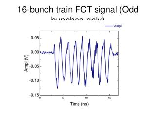 16-bunch train FCT signal (Odd bunches only)