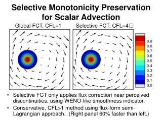 Selective Monotonicity Preservation for Scalar Advection