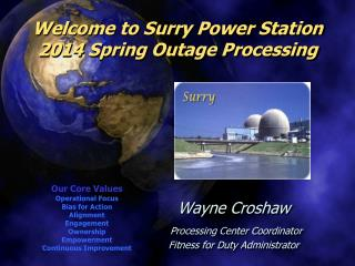Welcome to Surry Power Station 2014 Spring Outage Processing