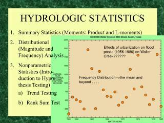 HYDROLOGIC STATISTICS