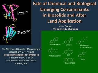 Fate of Chemical and Biological Emerging Contaminants  in Biosolids and After  Land Application