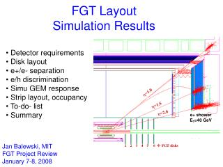 FGT Layout   Simulation Results