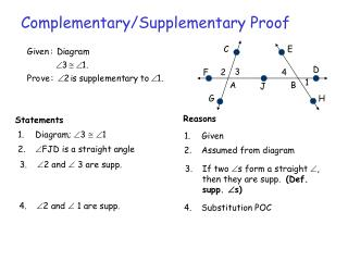 Complementary/Supplementary Proof
