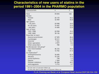 Characteristics of new users of statins in the  period 1991–2004 in the PHARMO population
