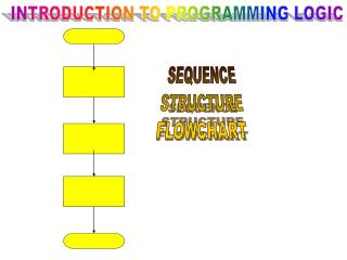 SEQUENCE STRUCTURE FLOWCHART