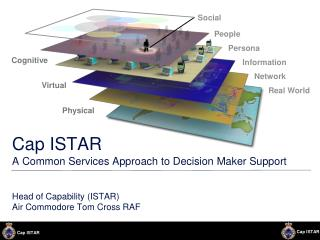 Cap ISTAR A Common Services Approach to Decision Maker Support