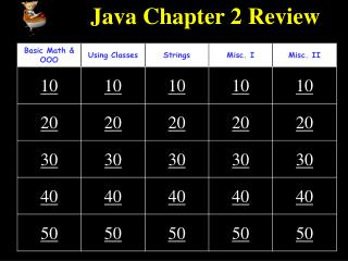 Java Chapter 2 Review