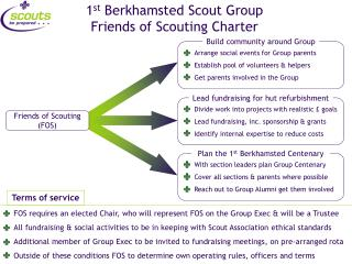 Friends of Scouting (FOS)