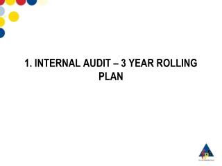 1. INTERNAL AUDIT – 3 YEAR ROLLING PLAN