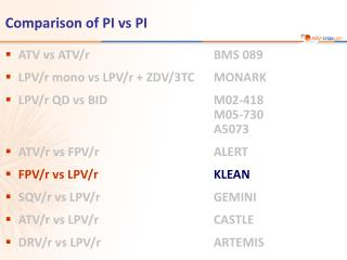 Comparison of PI vs PI