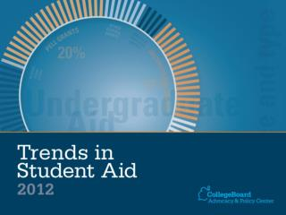 SOURCE: The College Board,  Trends in Student Aid 2012,  Table 1.