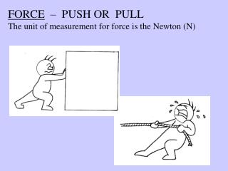 FORCE   –  PUSH OR  PULL The unit of measurement for force is the Newton (N)