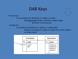 DAB Keys