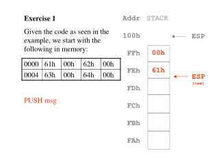 Exercise 1 Given the code as seen in the example, we start with the following in memory: