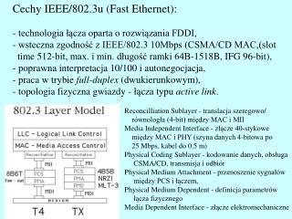 Cechy IEEE/802.3u (Fast Ethernet): - technologia łącza oparta o rozwiązania FDDI,