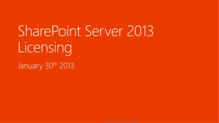 Developing SharePoint 2010 Web Visual Web Parts
