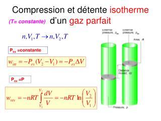 Compression et détente  isotherme  d'un  gaz parfait