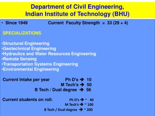 Department of Civil Engineering, Indian Institute of Technology (BHU)