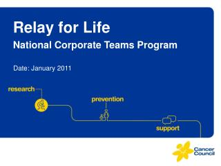 Relay for Life National Corporate Teams Program