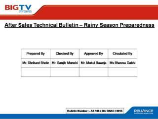 1242982258914 After Sales Bulletin 0015 08