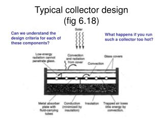 Typical collector design (fig 6.18)