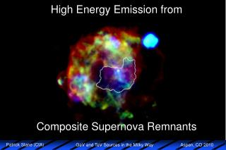 High Energy Emission from Composite Supernova Remnants