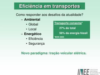 Como responder aos desafios da atualidade? Ambiental Global Local Energético Eficiência