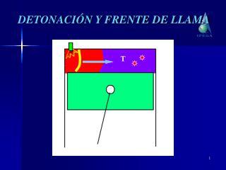 DETONACIÓN Y FRENTE DE LLAMA
