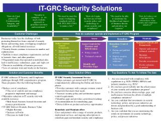 IT-GRC Security Solutions