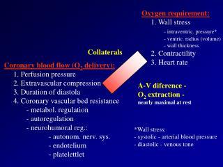 Oxygen requirement: 1. Wall stress - intraventric. pressure* - ventric. radius (volume)