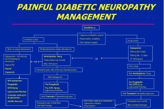 PAINFUL DIABETIC NEUROPATHY MANAGEMENT
