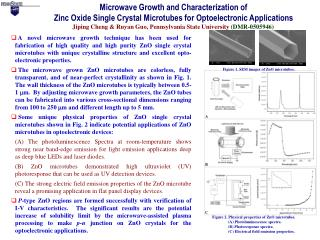 Figure 2. Physical properties of ZnO microtubes.   	(A) Photoluminescence spectra .
