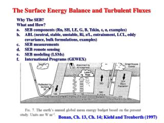 The Surface Energy Balance and Turbulent Fluxes