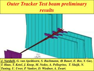 Outer Tracker  Status Report