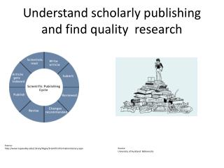 Understand scholarly publishing and find quality  research