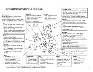 POWER SECTOR RESTRUCTURING IN EUROPE: 2000