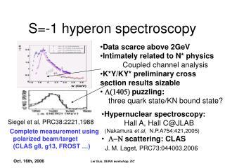 S=-1 hyperon spectroscopy