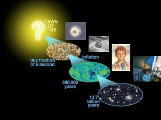History of the Universe