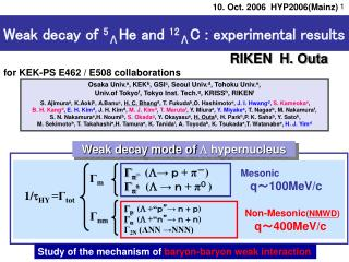 Weak decay of  5 Λ He and  12 Λ C : experimental results