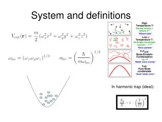 System and definitions