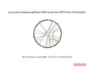 RB Corbett-Detig et al.  Nature  000 ,  1 - 3  (201 3 ) doi:10.1038/nature 12678