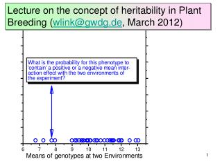 Lecture on the concept of heritability in Plant Breeding ( wlink@gwdg.de , March 2012)